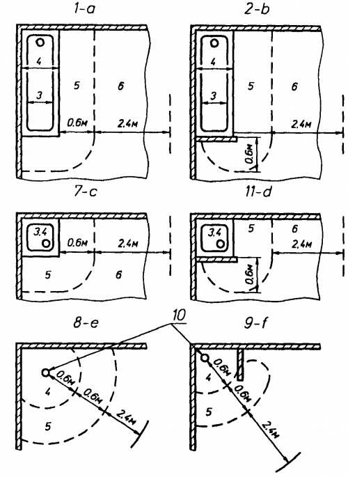 На фото представлены зоны по электробезопасности в ванной комнате