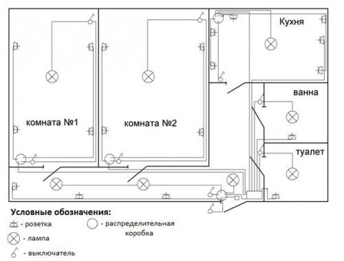 План сети освещения дома