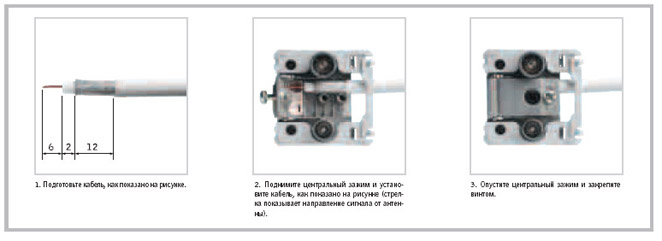Разделка и подключения кабеля к ТВ розетке