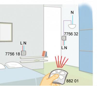 Управление освещения гостиной с дистанционного пульта