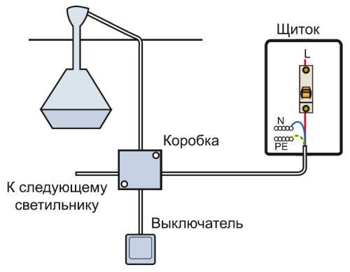 Условная схема освещения