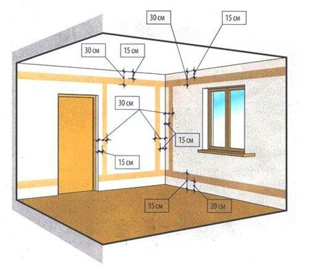 Правила монтажа проводки для дома и гаража идентичны