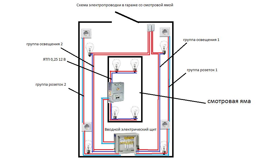 Схема электрической сети гаража