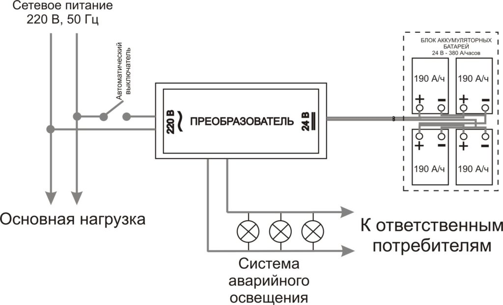 Схема питания аварийного освещения от аккумуляторной батареи