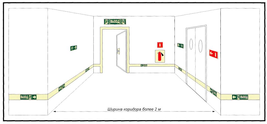 Требования пожарной безопасности к эвакуационному освещению
