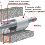 Схема установки трубы с МГКП или штукатурным составом