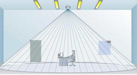 Угол обзора потолочного датчика