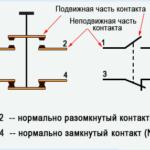 Виды контактов и их схематическое обозначение
