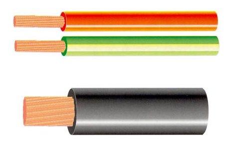 Гарантия на провода ПГВА