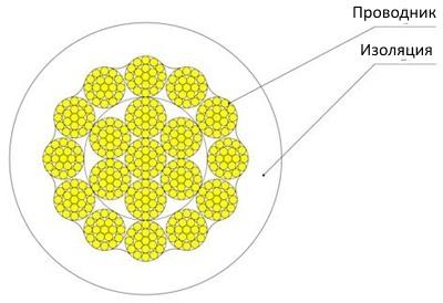 Схема проводов ПГВА