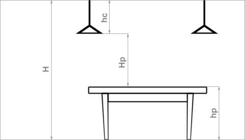 Высота установки светильников