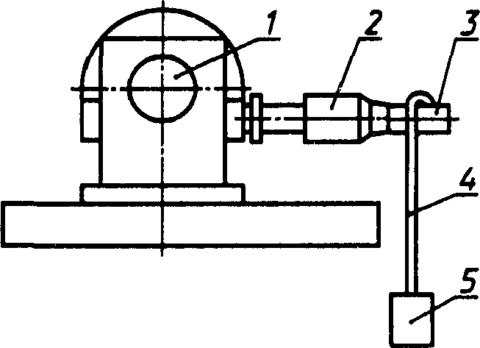 Конструкция механизма для испытания провода навиванием