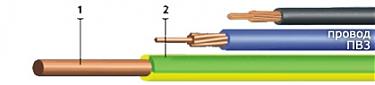 Зависимость толщины проволок от гибкости провода ПВ3