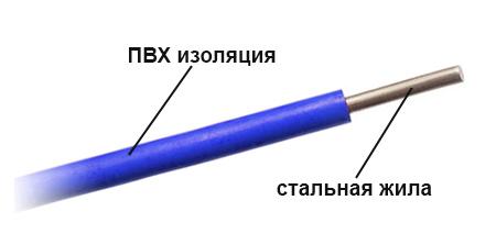 Конструкция провода ПНСВ