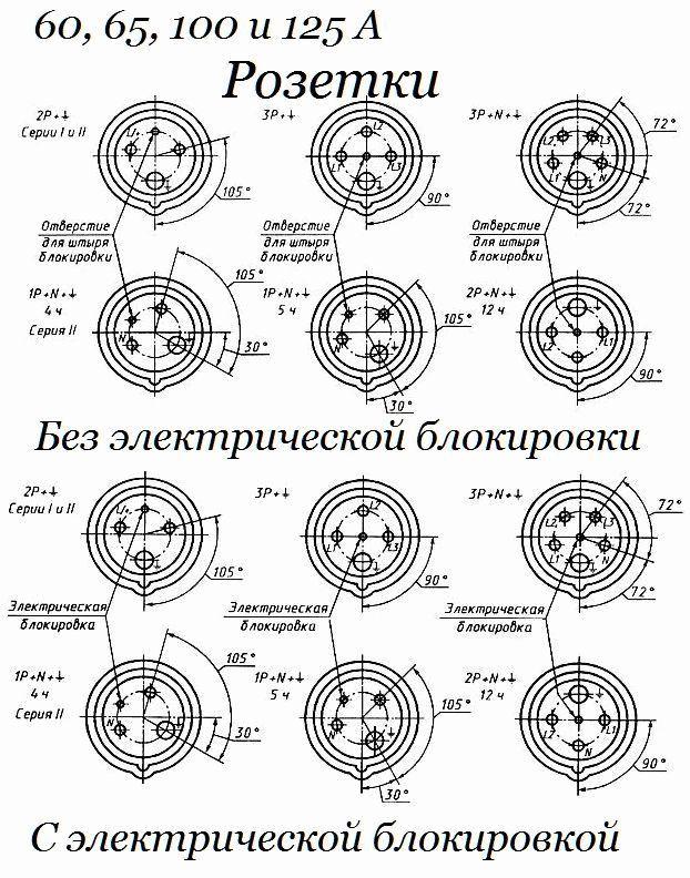 Розетки электрические с заземляющим контактом