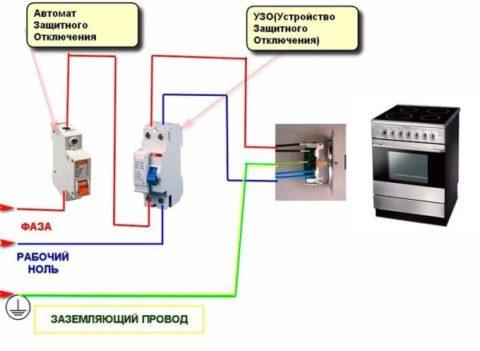 Подключение электрической плиты без розетки