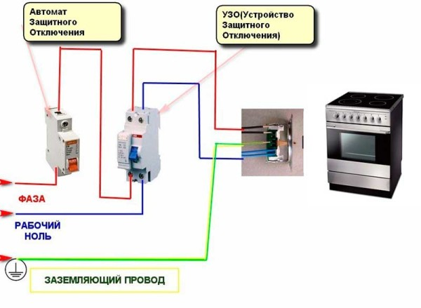 Подключение электрической плиты без розетки 6c77474d969