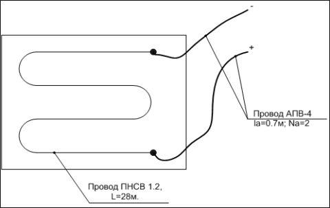Расчет длины проводов ПНСВ для прогрева
