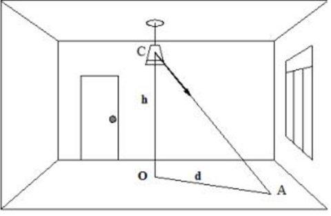 Расчет точечным методом