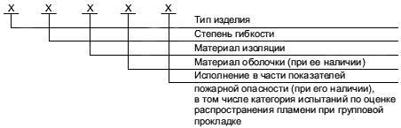 Расшифровка маркировки проводов