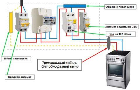 Схема подключения электрической печи без розетки