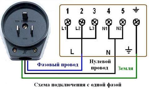 Схема подключения вилки к электрической печи при однофазном подключении