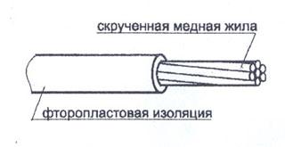Структурный вид провода МГТФ
