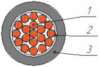 На фото структурная схема провода