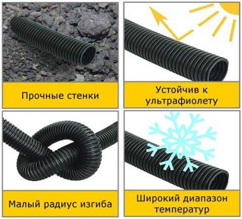 Гофрированная труба с защитой от воздействия ультрафиолета