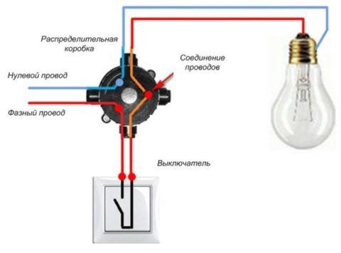 На фото: схема подключения выключателя двумя проводами