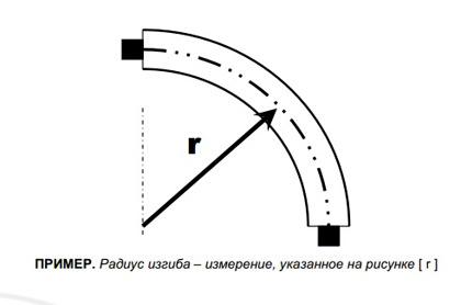 Радиус изгиба проводов