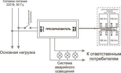 Схема питания всего аварийного освещения от одной аккумуляторной батареи