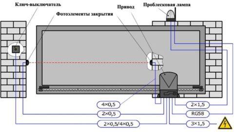 Схема подключения автоматики для ворот