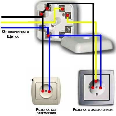 Схема подключения розетки от двух- и трехпроводной однофазной сети