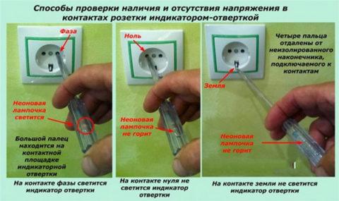 Способ проверки проводов в розетке