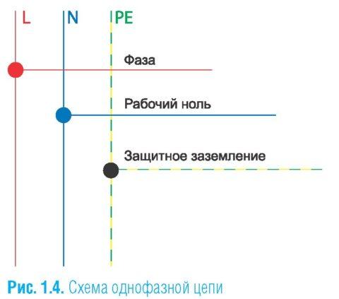 Цветовое и буквенное обозначение проводников в однофазной сети