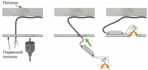 Как спрятать трансформатор 220/12В за подвесным потолком