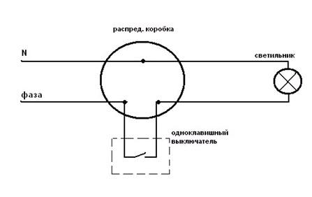 Схема обычного одноклавишного выключателя