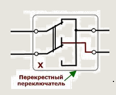 Схема перекрестного выключателя