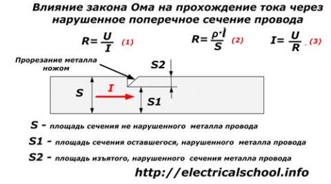 Схема влияния поперечного сечения провода на величину тока