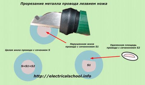 Уменьшение сечения провода