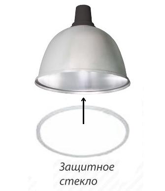Защитное стекло на переносной светильник