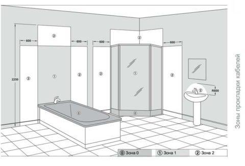 Зона 2 ванной комнаты