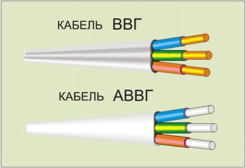 Отличия кабеля АВВГ и ВВГ