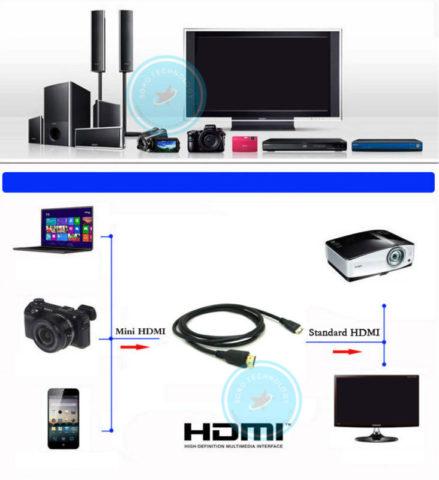 Подключение современных электронных устройств