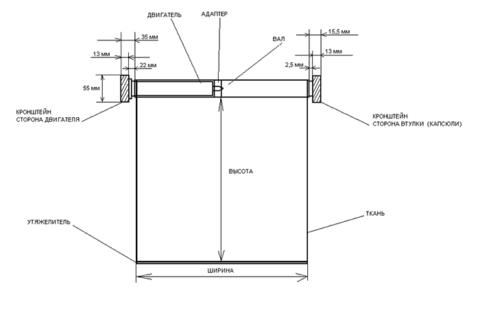 Схема устройства рулонных штор с электроприводом
