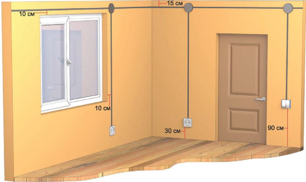 Распределение электрических точек по комнате