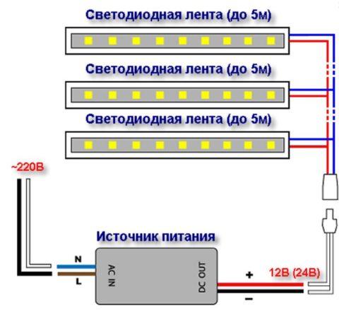 Несколько лент длиной до 5 метров подключаются к блоку питания параллельно