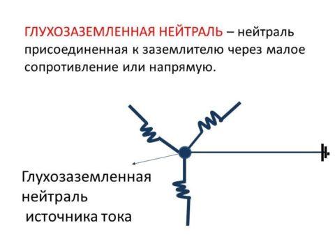 Нейтраль электрооборудования