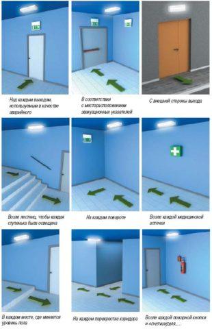 Нормы расположения светильников эвакуационного освещения